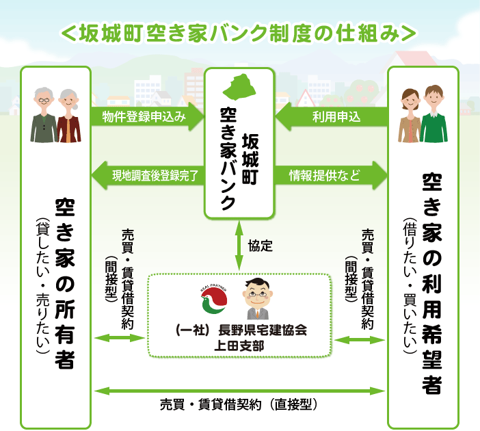 akiyabank_img_01